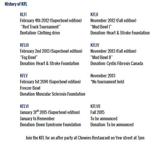 KFL-history